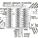Honeywell UDC2500